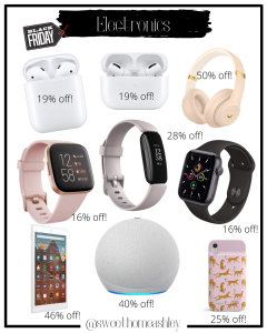 Black Friday Gift Guide for Electronics